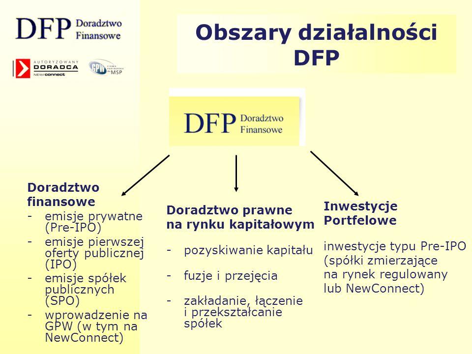 Obszary działalności DFP