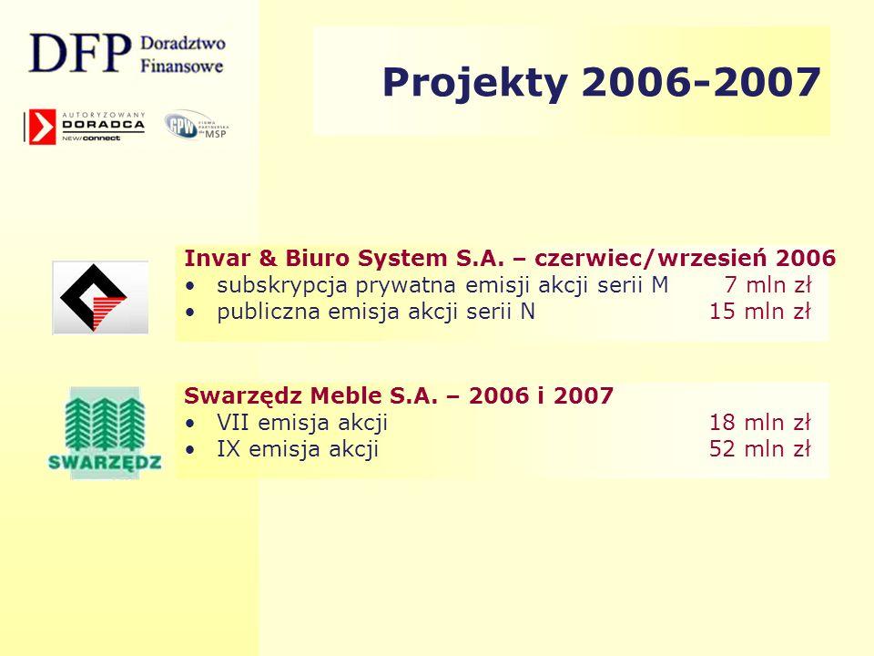Projekty 2006-2007 Invar & Biuro System S.A. – czerwiec/wrzesień 2006