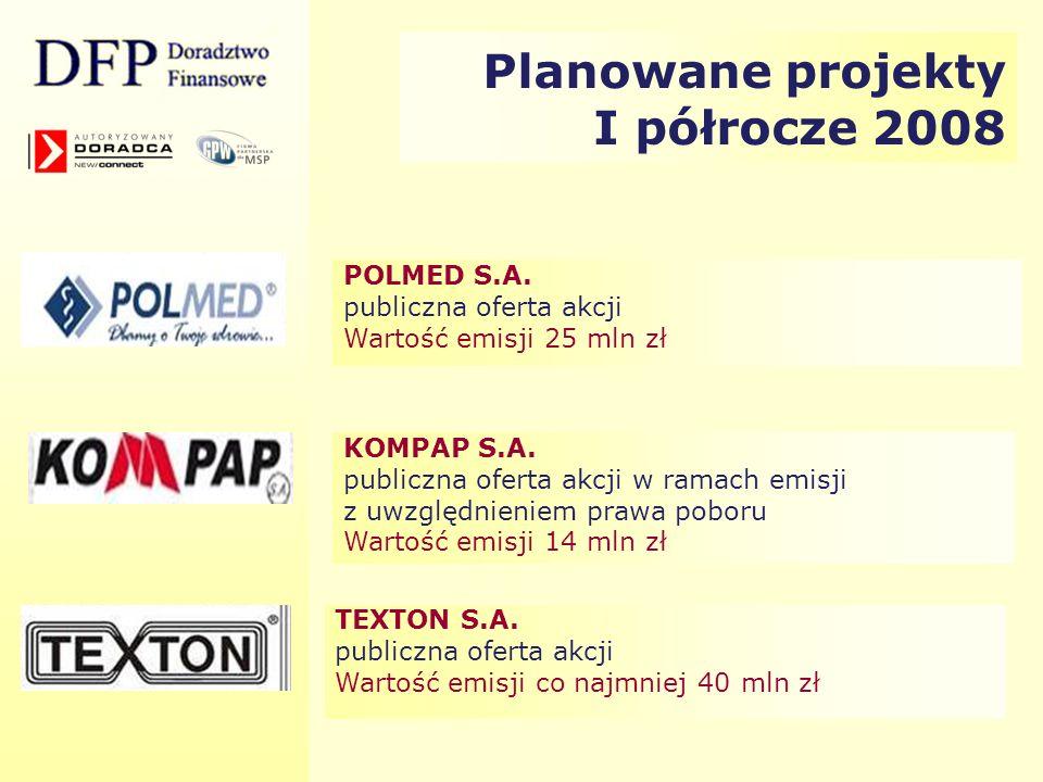 Planowane projekty I półrocze 2008