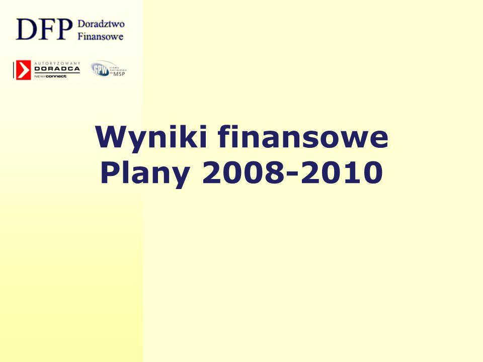Wyniki finansowe Plany 2008-2010