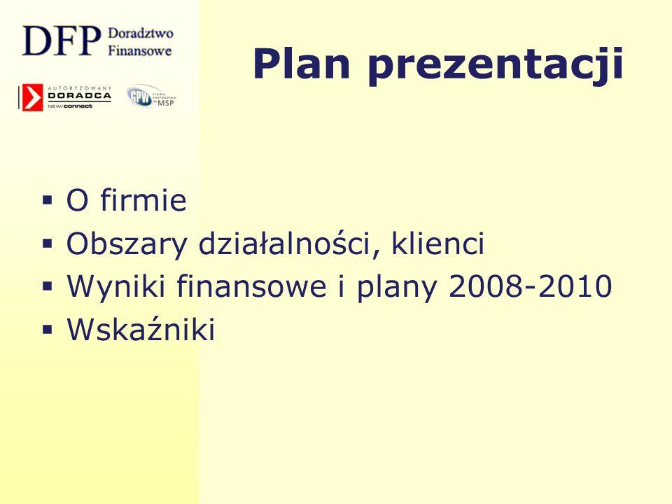 Plan prezentacji O firmie Obszary działalności, klienci
