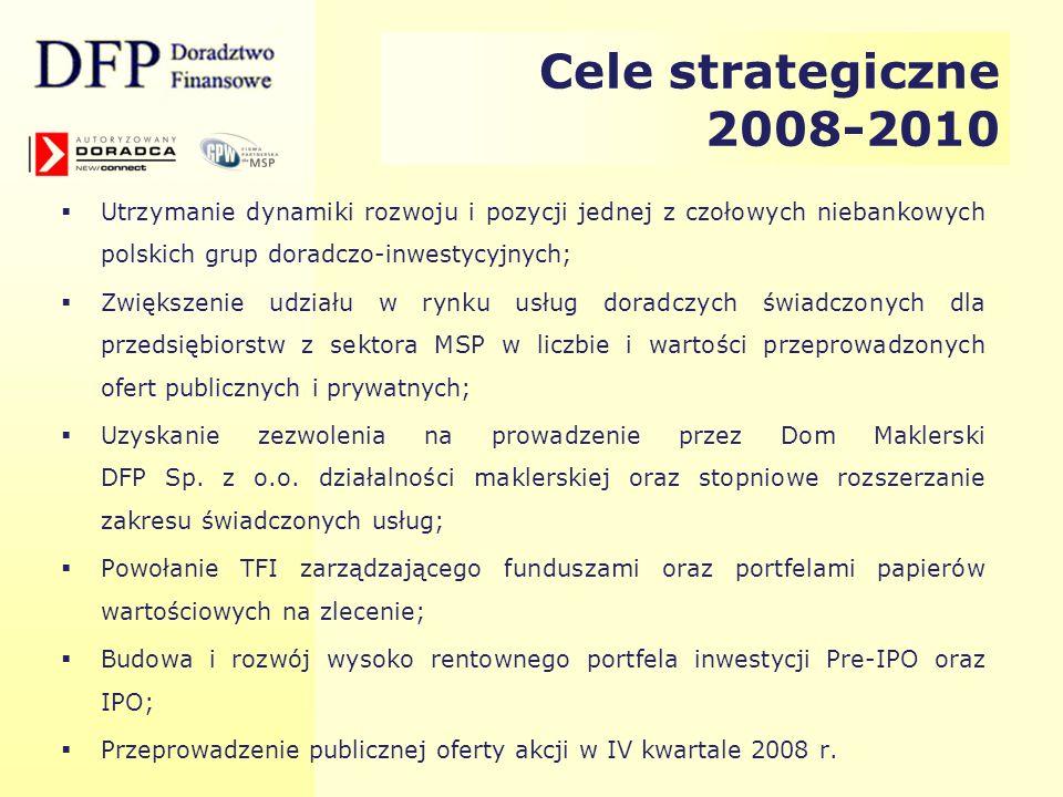 Cele strategiczne 2008-2010 Utrzymanie dynamiki rozwoju i pozycji jednej z czołowych niebankowych polskich grup doradczo-inwestycyjnych;