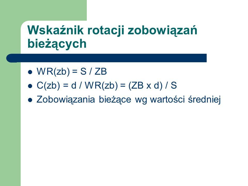 Wskaźnik rotacji zobowiązań bieżących
