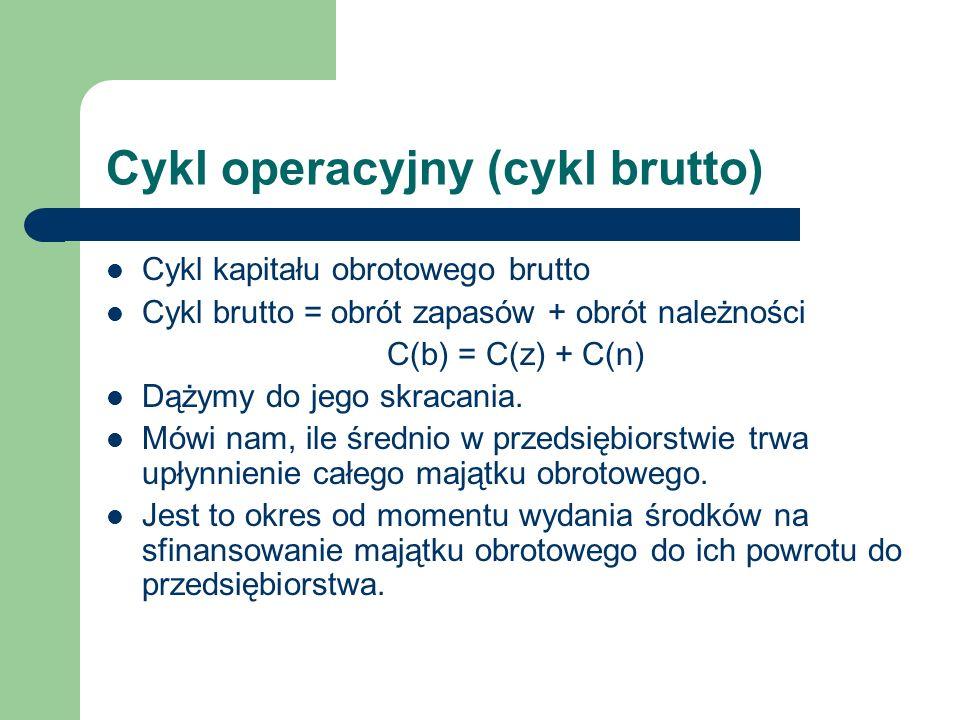 Cykl operacyjny (cykl brutto)
