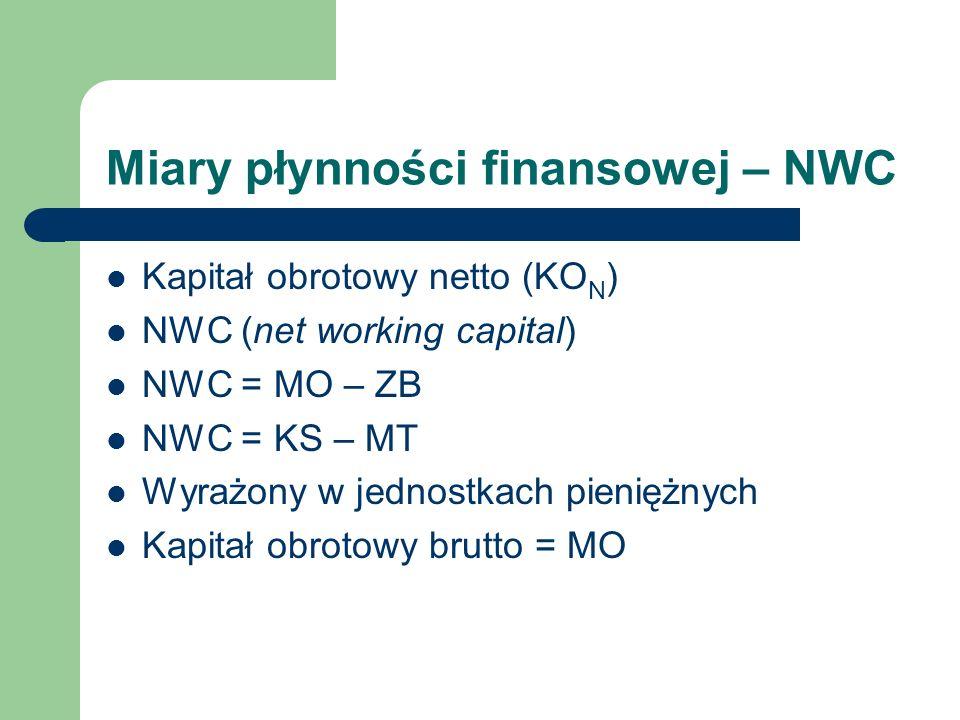 Miary płynności finansowej – NWC