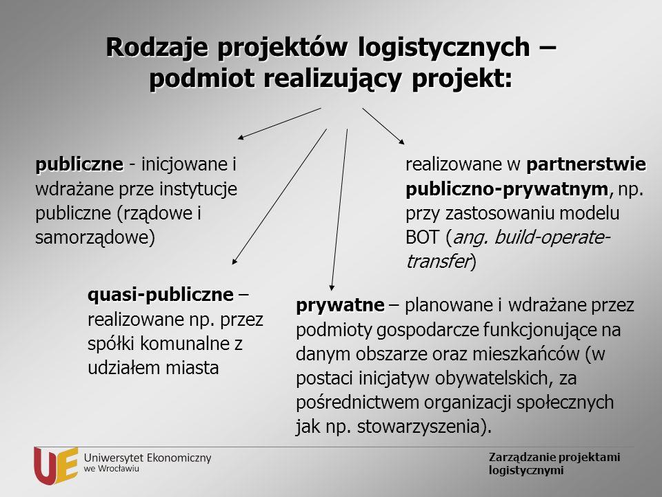 Rodzaje projektów logistycznych – podmiot realizujący projekt: