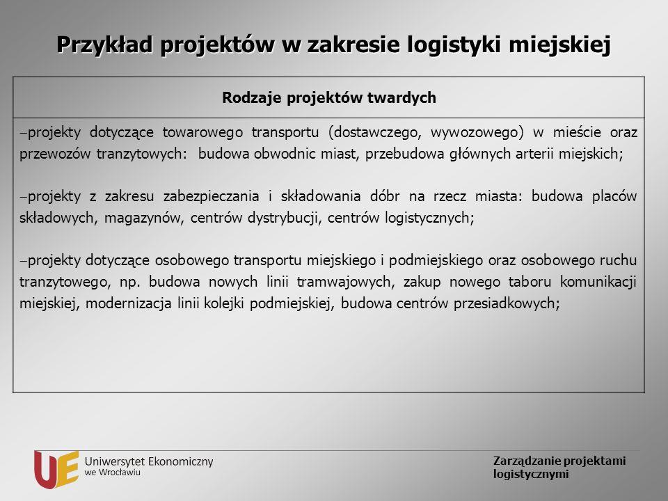Przykład projektów w zakresie logistyki miejskiej