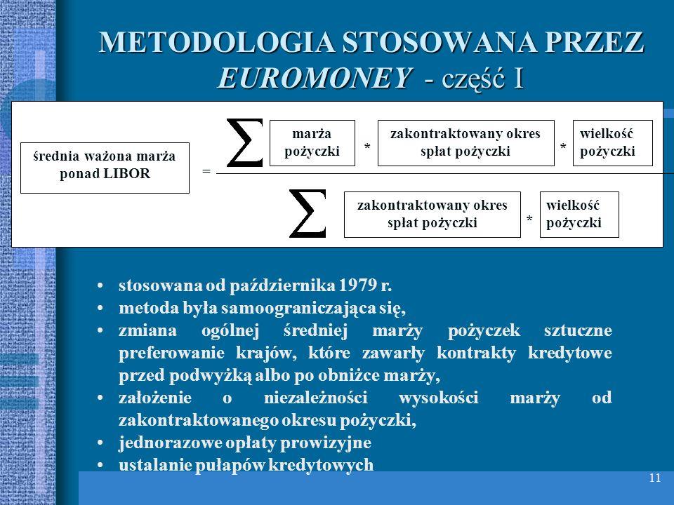 METODOLOGIA STOSOWANA PRZEZ EUROMONEY - część I