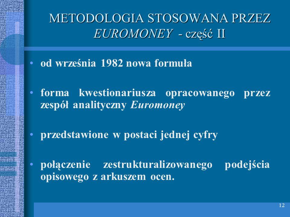 METODOLOGIA STOSOWANA PRZEZ EUROMONEY - część II