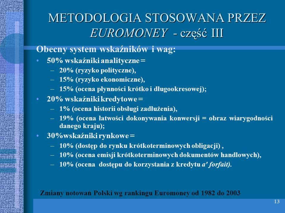 METODOLOGIA STOSOWANA PRZEZ EUROMONEY - część III