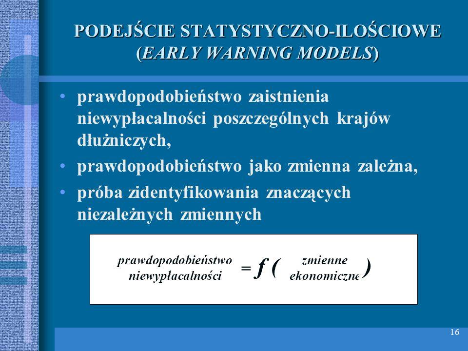 PODEJŚCIE STATYSTYCZNO‑ILOŚCIOWE (EARLY WARNING MODELS)