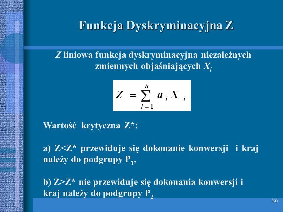 Funkcja Dyskryminacyjna Z