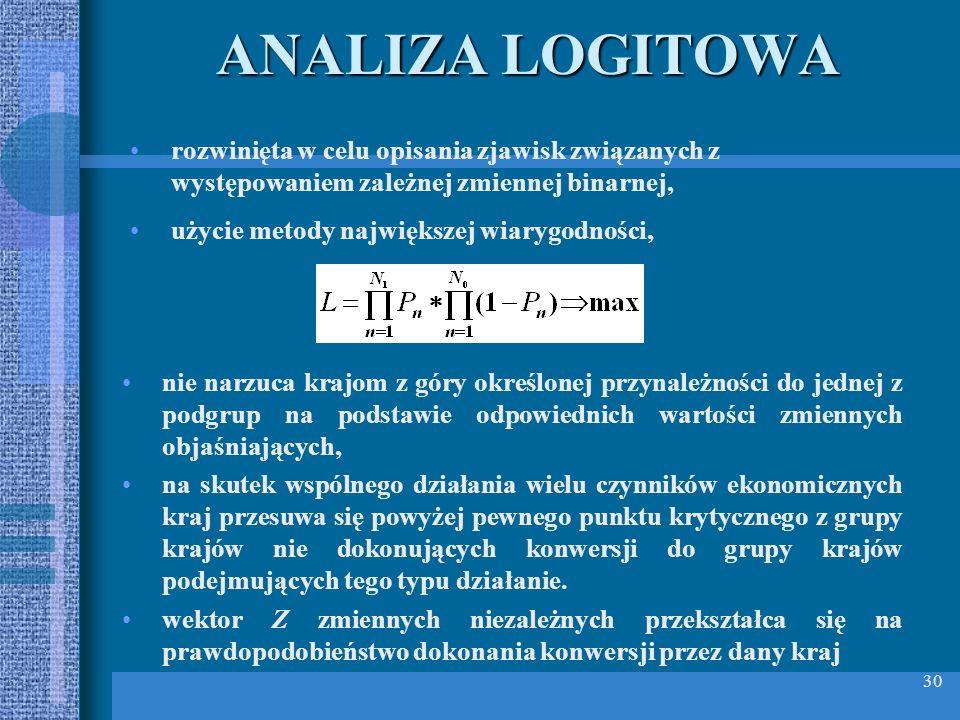 ANALIZA LOGITOWA rozwinięta w celu opisania zjawisk związanych z występowaniem zależnej zmiennej binarnej,
