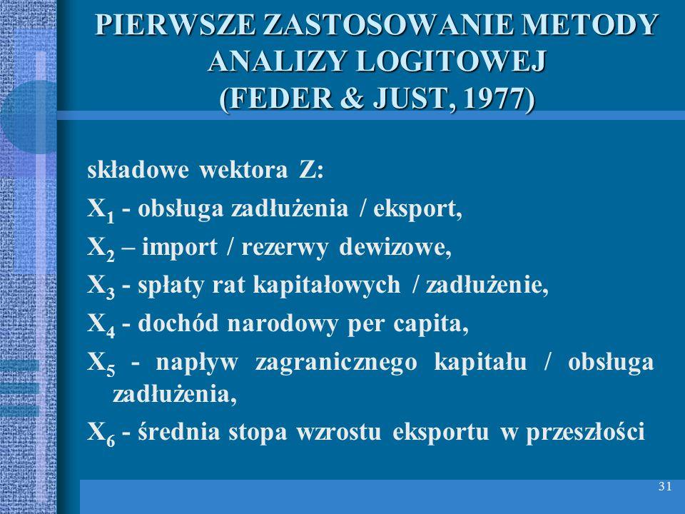 PIERWSZE ZASTOSOWANIE METODY ANALIZY LOGITOWEJ (FEDER & JUST, 1977)