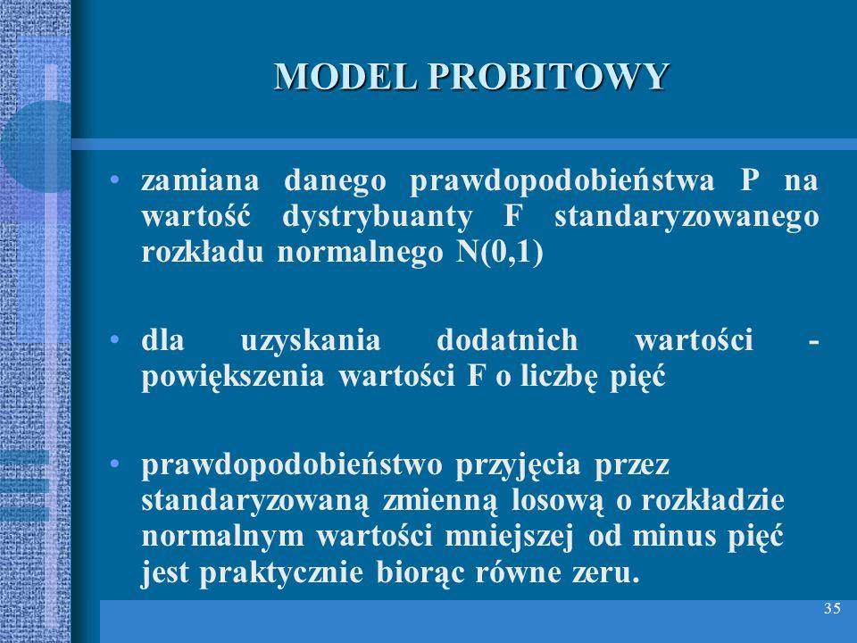 MODEL PROBITOWY zamiana danego prawdopodobieństwa P na wartość dystrybuanty F standaryzowanego rozkładu normalnego N(0,1)