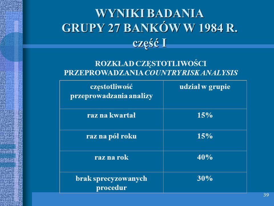 WYNIKI BADANIA GRUPY 27 BANKÓW W 1984 R. część I