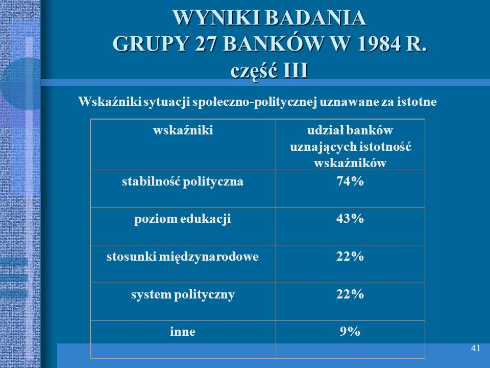 WYNIKI BADANIA GRUPY 27 BANKÓW W 1984 R. część III