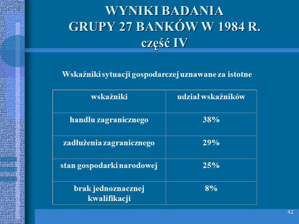 WYNIKI BADANIA GRUPY 27 BANKÓW W 1984 R. część IV
