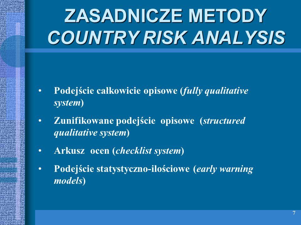 ZASADNICZE METODY COUNTRY RISK ANALYSIS