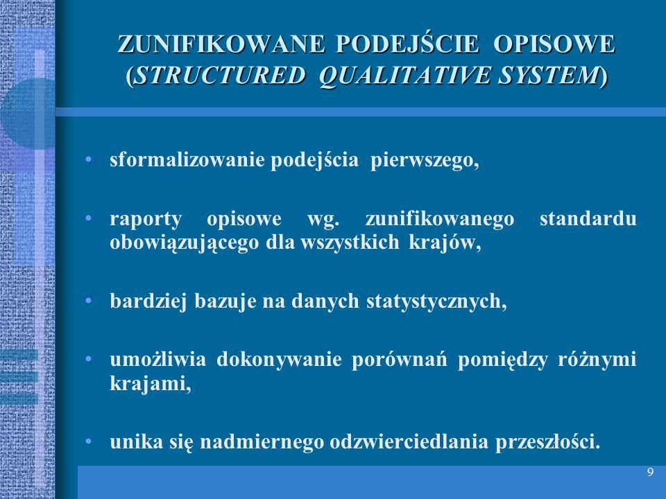 ZUNIFIKOWANE PODEJŚCIE OPISOWE (STRUCTURED QUALITATIVE SYSTEM)