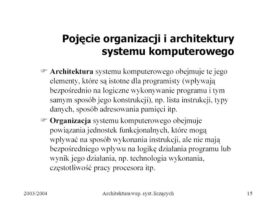 Architektura wsp. syst. liczących