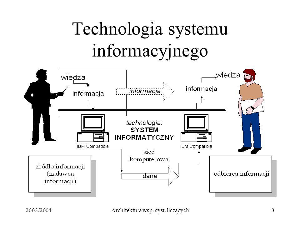 Technologia systemu informacyjnego