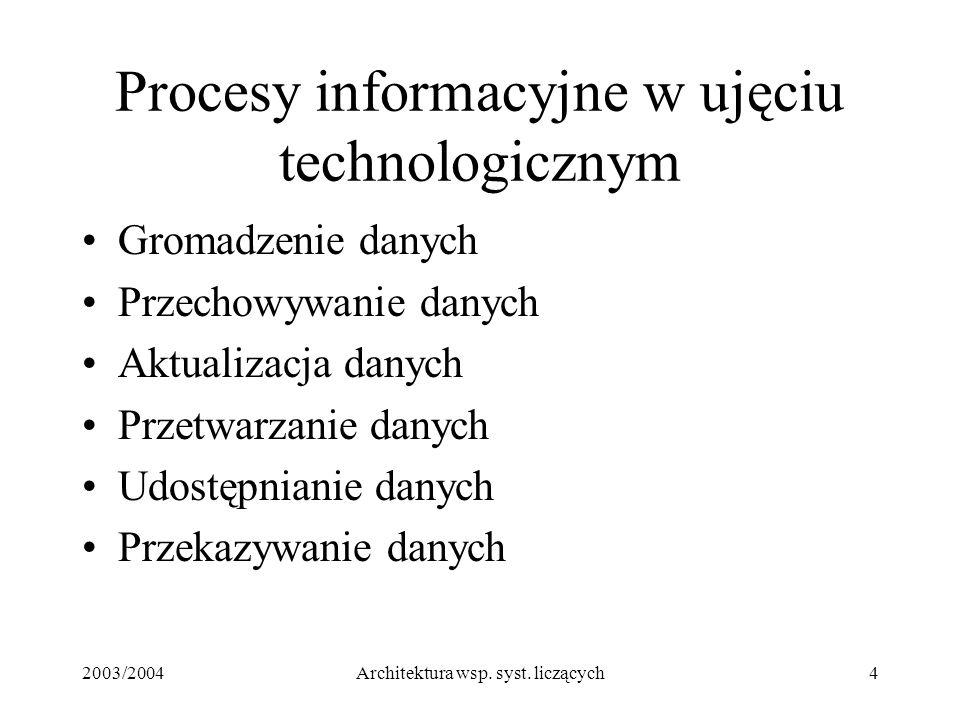 Procesy informacyjne w ujęciu technologicznym