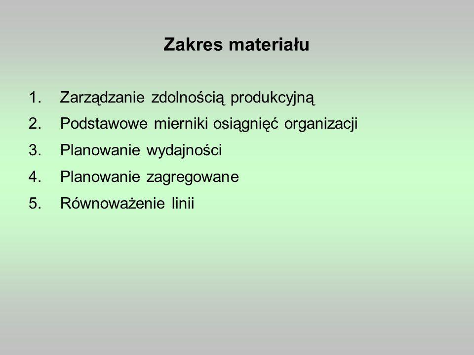 Zakres materiału Zarządzanie zdolnością produkcyjną