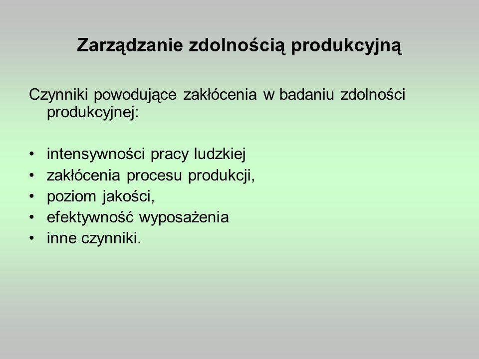 Zarządzanie zdolnością produkcyjną