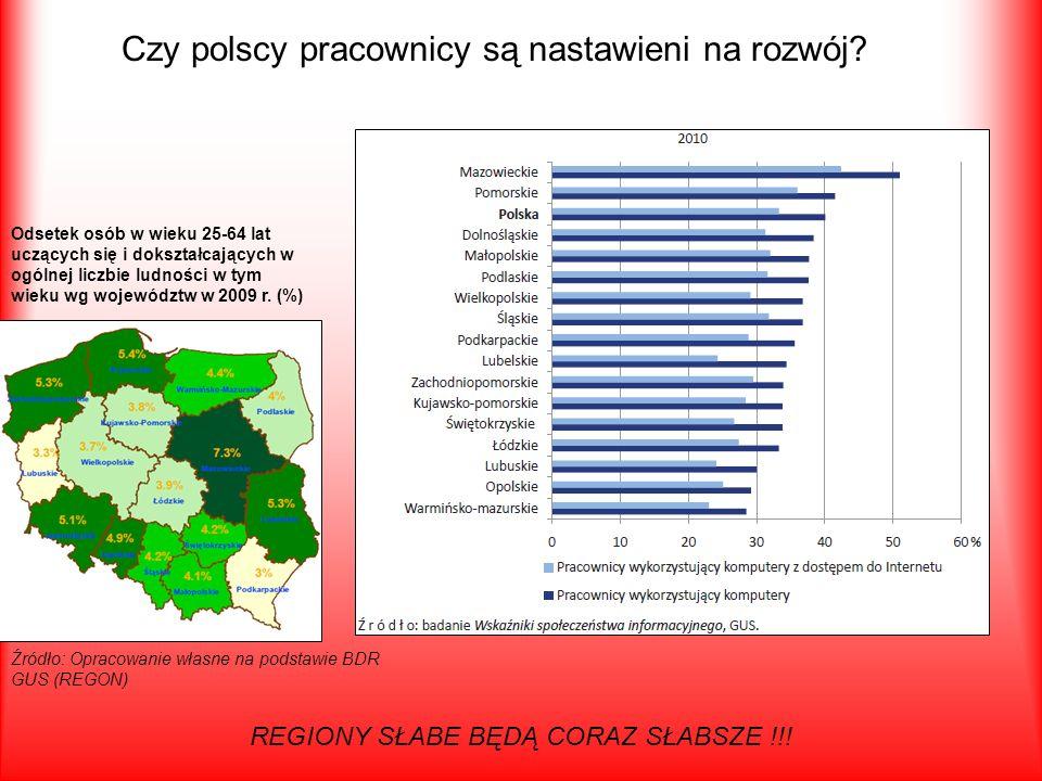 Czy polscy pracownicy są nastawieni na rozwój