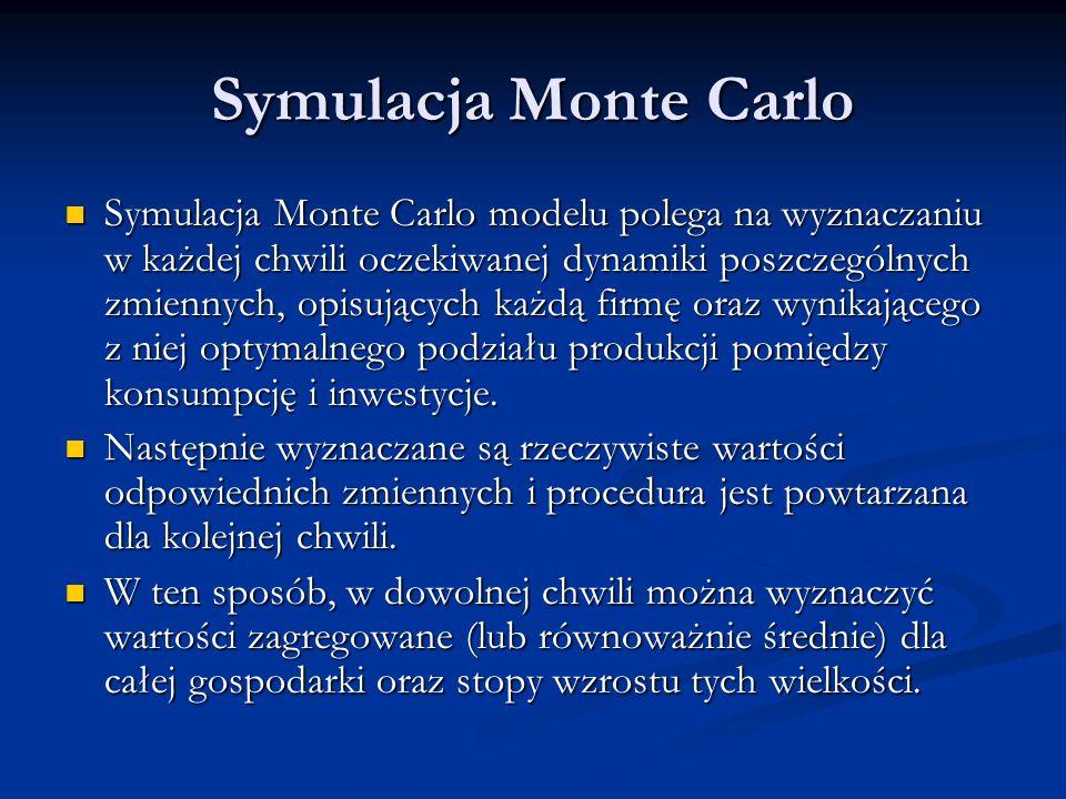 Symulacja Monte Carlo