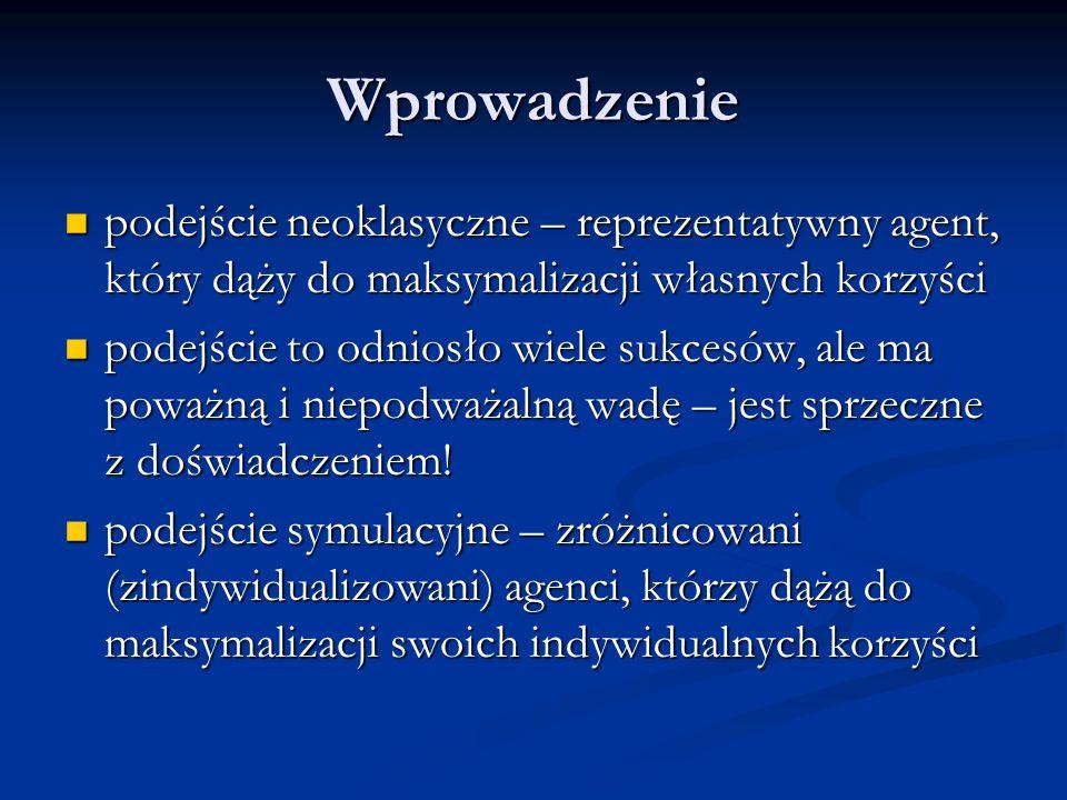 Wprowadzenie podejście neoklasyczne – reprezentatywny agent, który dąży do maksymalizacji własnych korzyści.