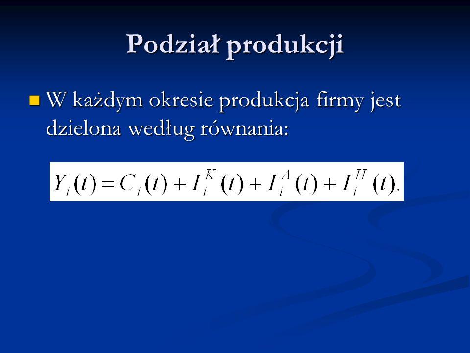Podział produkcji W każdym okresie produkcja firmy jest dzielona według równania: