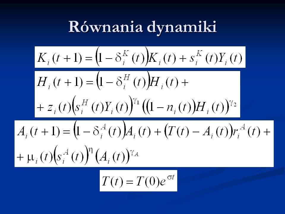 Równania dynamiki