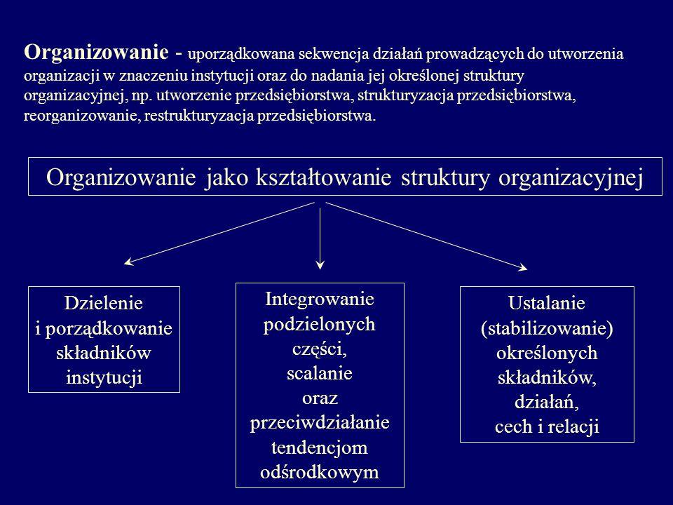 Organizowanie jako kształtowanie struktury organizacyjnej