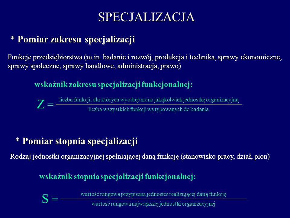 SPECJALIZACJA Z = S = * Pomiar zakresu specjalizacji