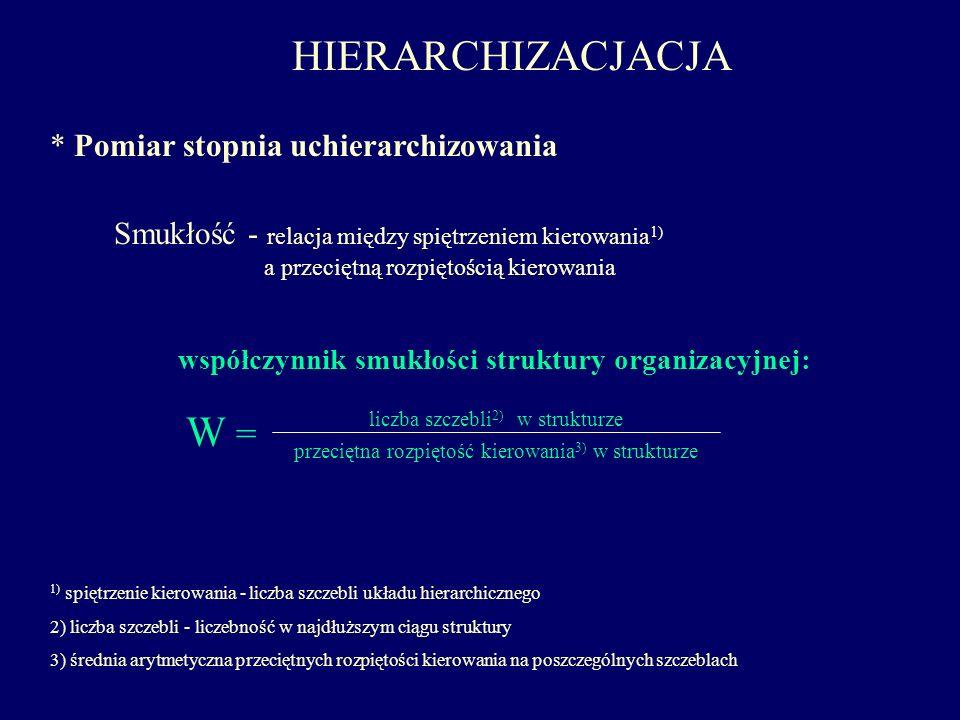 HIERARCHIZACJACJA W = * Pomiar stopnia uchierarchizowania