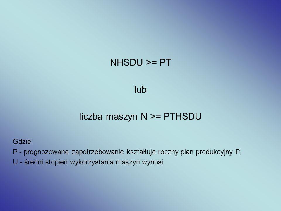 liczba maszyn N >= PTHSDU