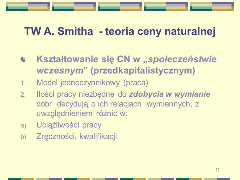 TW A. Smitha - teoria ceny naturalnej