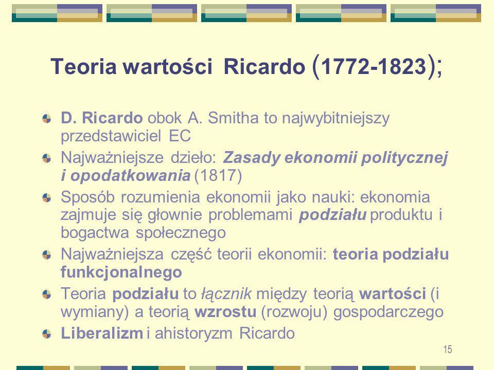 Teoria wartości Ricardo (1772-1823);