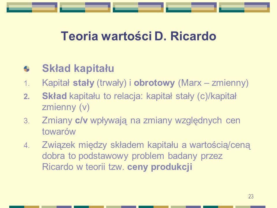 Teoria wartości D. Ricardo