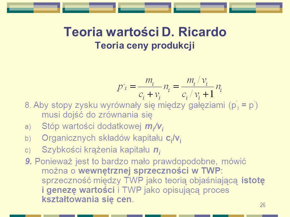 Teoria wartości D. Ricardo Teoria ceny produkcji
