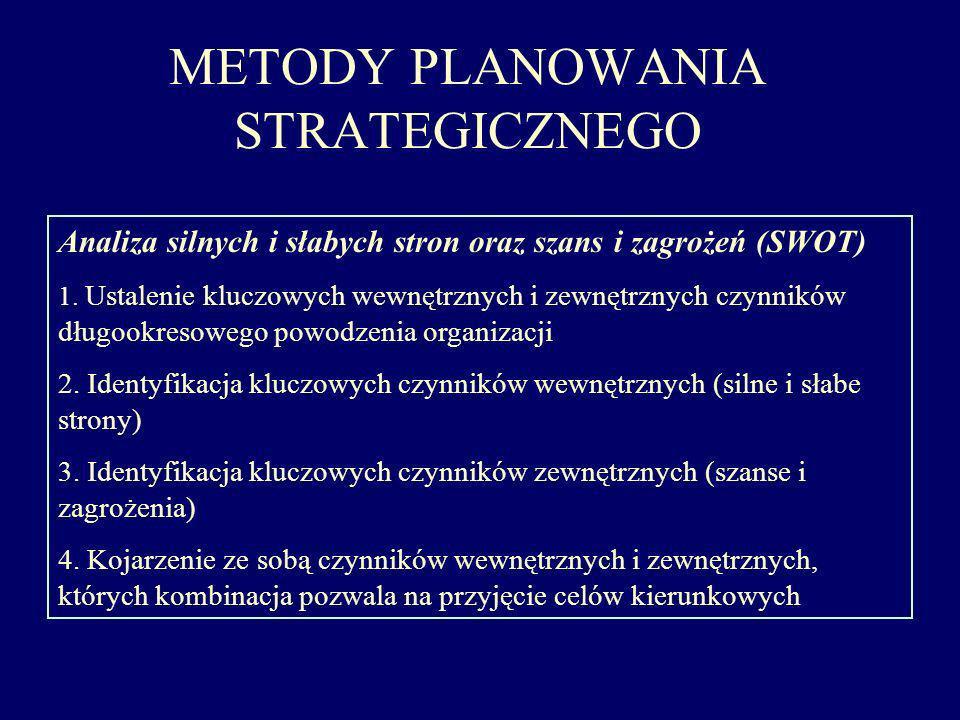 METODY PLANOWANIA STRATEGICZNEGO