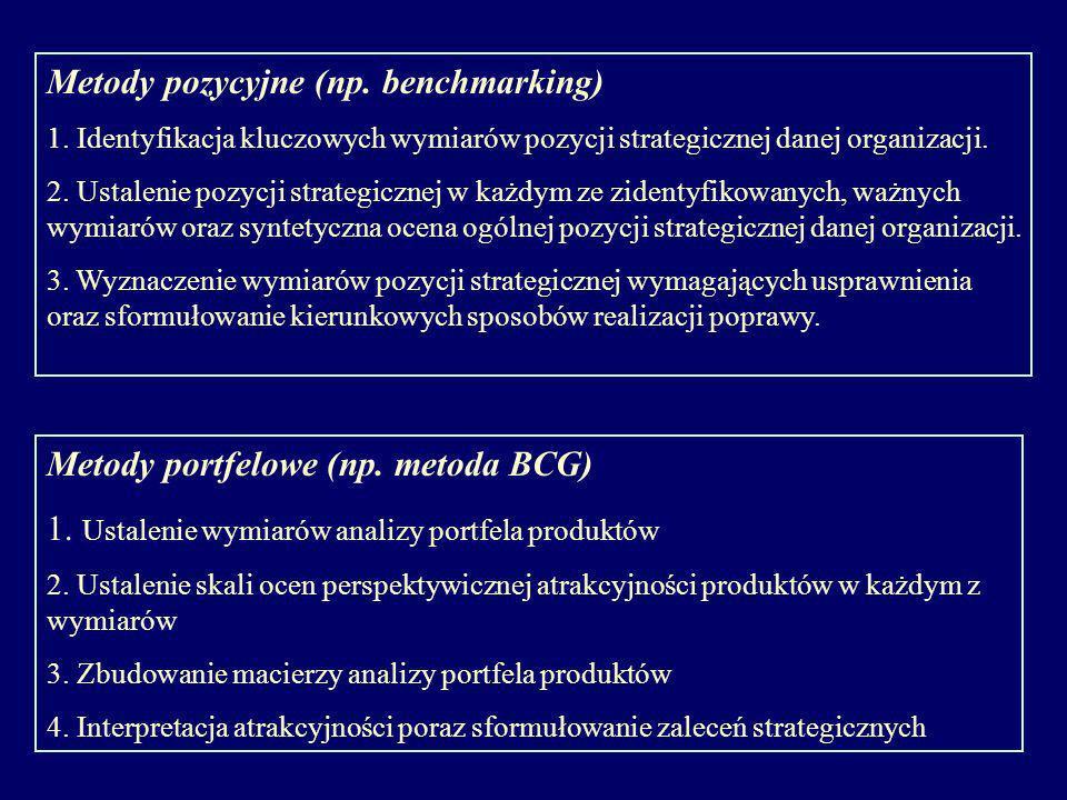 Metody pozycyjne (np. benchmarking)