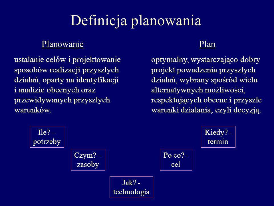 Definicja planowania Planowanie Plan