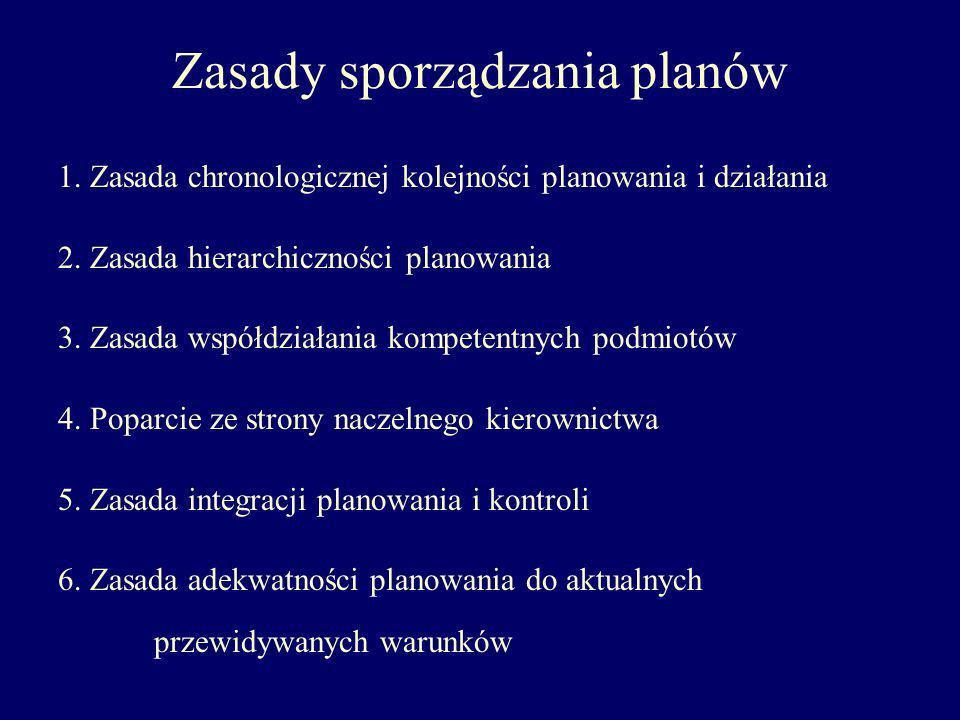 Zasady sporządzania planów