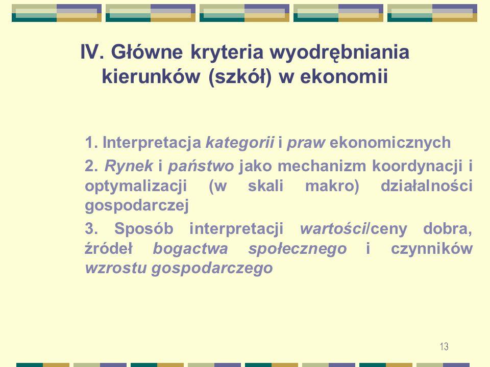 IV. Główne kryteria wyodrębniania kierunków (szkół) w ekonomii