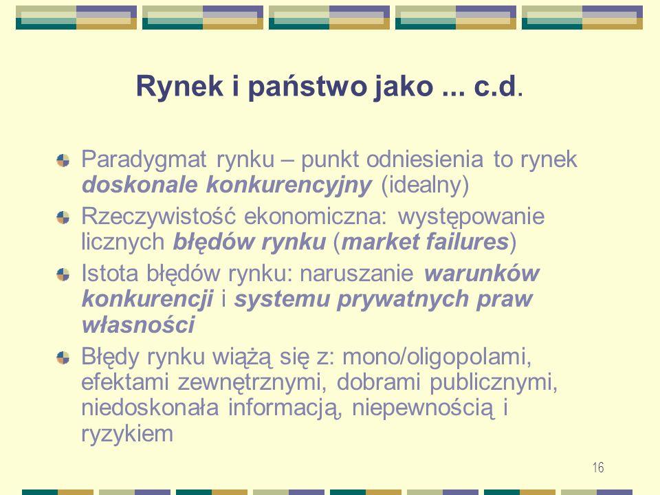 Rynek i państwo jako ... c.d. Paradygmat rynku – punkt odniesienia to rynek doskonale konkurencyjny (idealny)