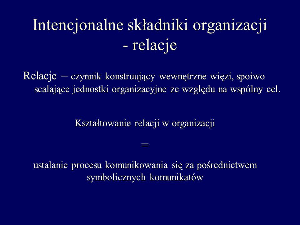Intencjonalne składniki organizacji - relacje