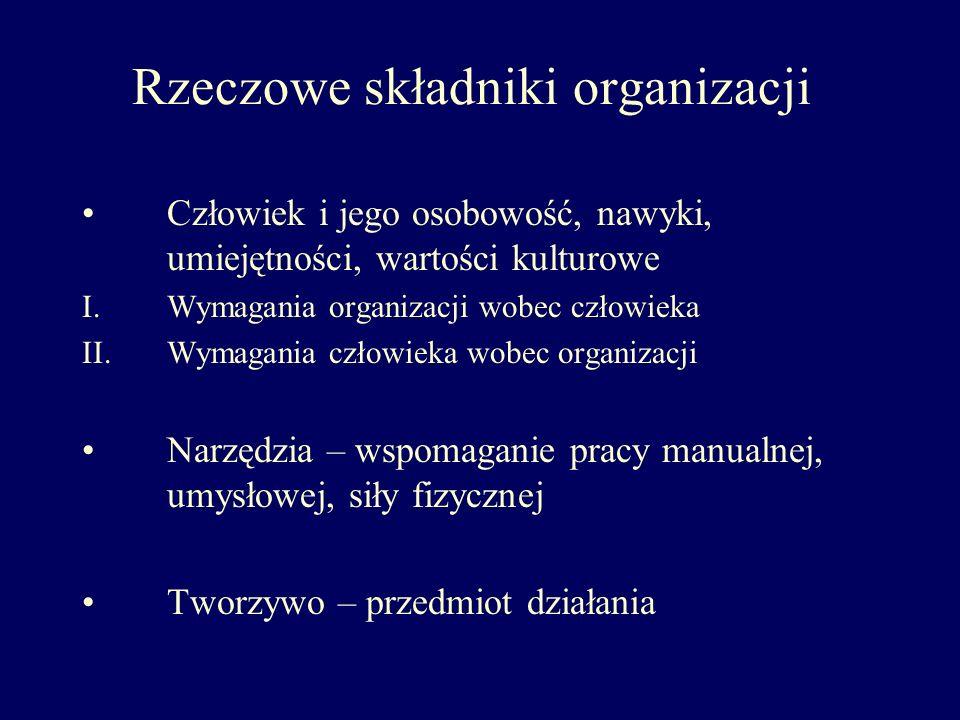 Rzeczowe składniki organizacji